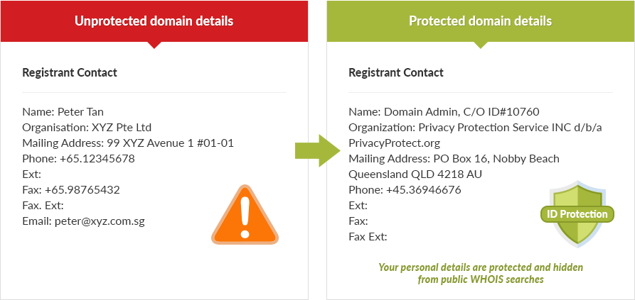 domain-protection